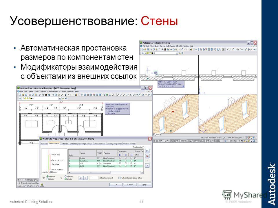 © 2005 Autodesk11 Autodesk Building Solutions Усовершенствование: Стены Автоматическая простановка размеров по компонентам стен Модификаторы взаимодействия с объектами из внешних ссылок