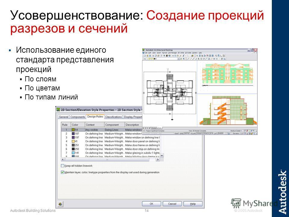 © 2005 Autodesk14 Autodesk Building Solutions Усовершенствование: Создание проекций разрезов и сечений Использование единого стандарта представления проекций По слоям По цветам По типам линий