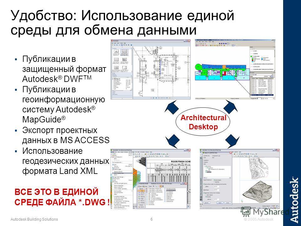 © 2005 Autodesk6 Autodesk Building Solutions Удобство: Использование единой среды для обмена данными Публикации в защищенный формат Autodesk ® DWF TM Публикации в геоинформационную систему Autodesk ® MapGuide ® Экспорт проектных данных в MS ACCESS Ис