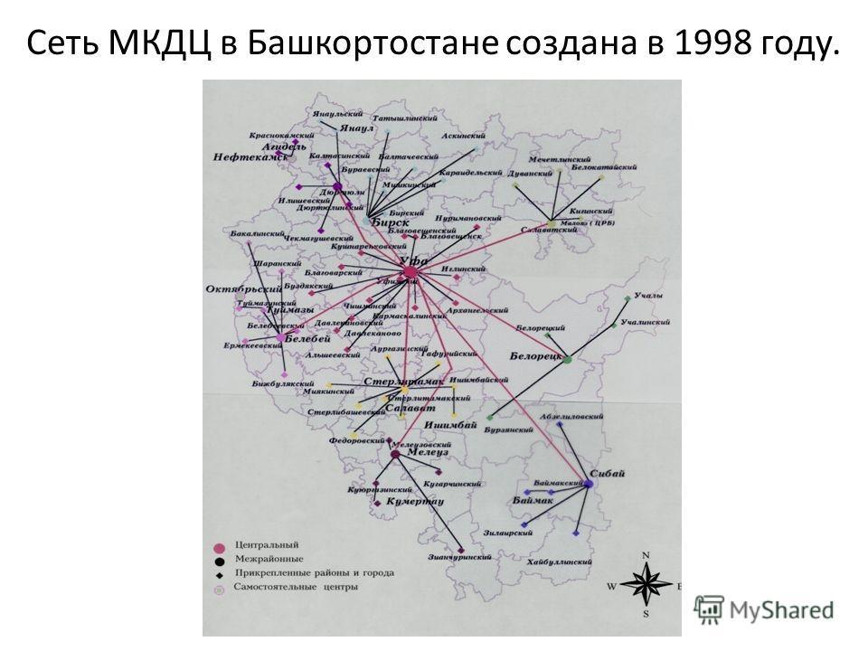Сеть МКДЦ в Башкортостане создана в 1998 году.