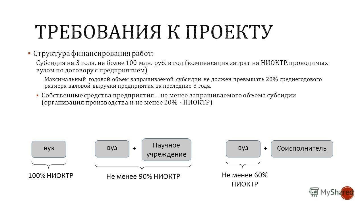 Структура финансирования работ : Субсидия на 3 года, не более 100 млн. руб. в год ( компенсация затрат на НИОКТР, проводимых вузом по договору с предприятием ) Максимальный годовой объем запрашиваемой субсидии не должен превышать 20% среднегодового р