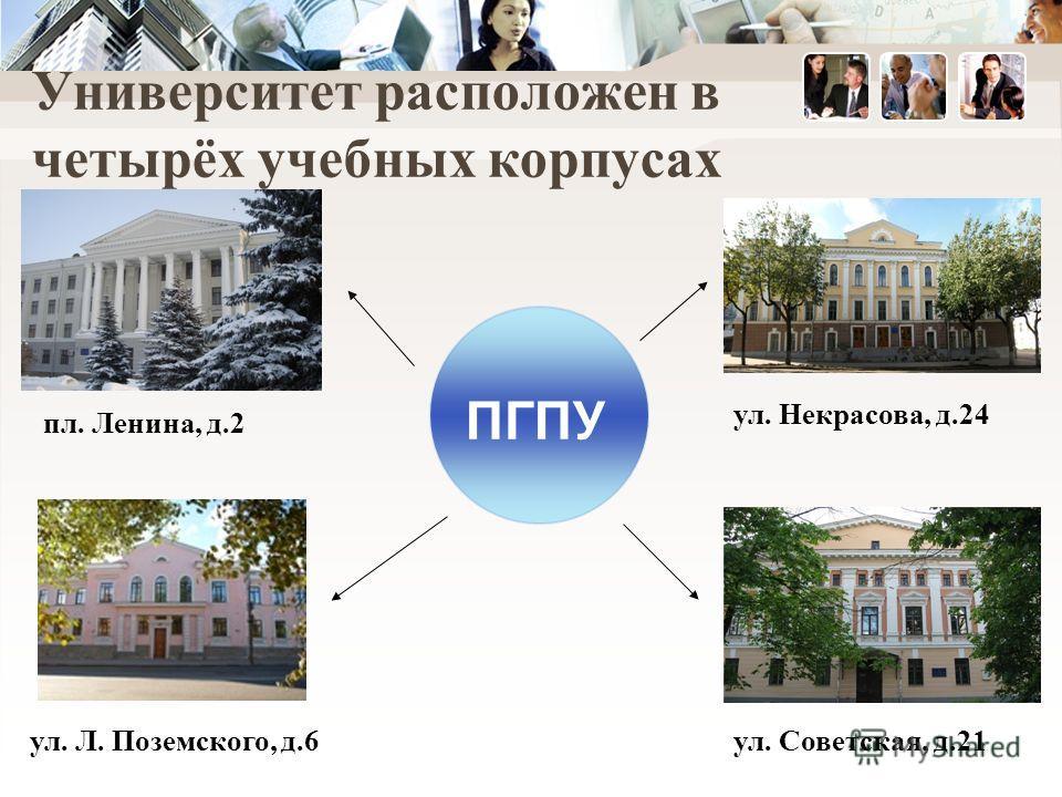 Университет расположен в четырёх учебных корпусах ул. Некрасова, д.24 ул. Советская, д.21 ул. Л. Поземского, д.6 ПГПУ пл. Ленина, д.2