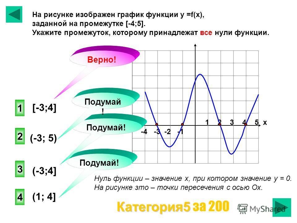 Назвать нули функции у=sin x Категория 5 Категория 5 за 100