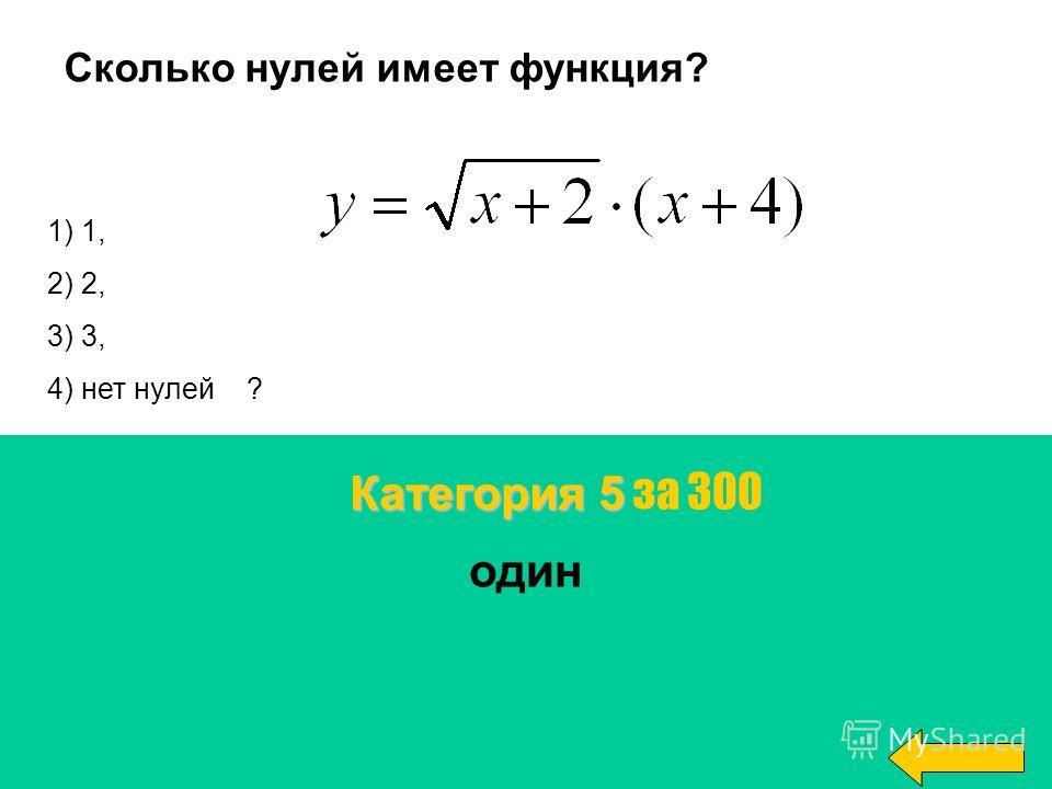 -4 -3 -2 -1 1 2 3 4 5 х На рисунке изображен график функции у =f(x), заданной на промежутке [-4;5]. Укажите промежуток, которому принадлежат все нули функции. 1 2 4 3 Подумай! Верно! Подумай ! Нуль функции – значение х, при котором значение у = 0. На