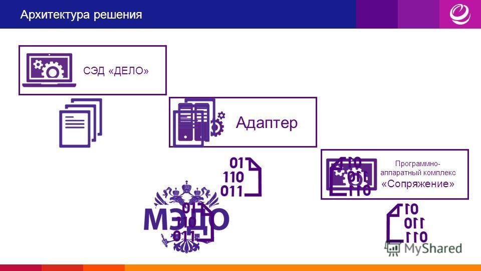 Архитектура решения СЭД «ДЕЛО» Адаптер Программно- аппаратный комплекс «Сопряжение»