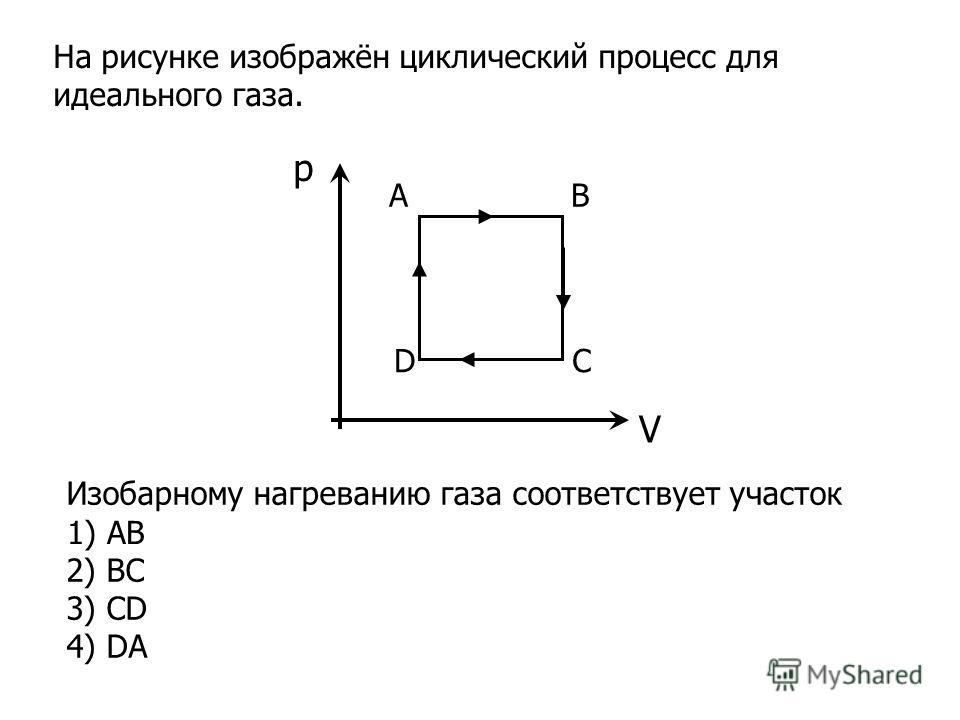 V p AB CD На рисунке изображён циклический процесс для идеального газа. Изобарному нагреванию газа соответствует участок 2) ВС 3) CD 4) DA 1) АВ