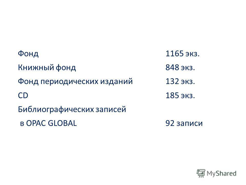 Фонд 1165 экз. Книжный фонд 848 экз. Фонд периодических изданий 132 экз. CD185 экз. Библиографических записей в OPAC GLOBAL 92 записи