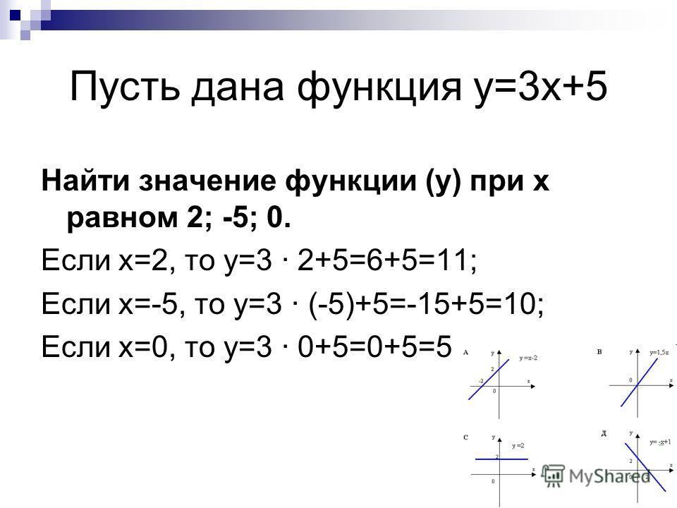 Найти значение функции (у) при х равном 2; -5; 0. Если х=2, то у=3 2+5=6+5=11; Если х=-5, то у=3 (-5)+5=-15+5=10; Если х=0, то у=3 0+5=0+5=5 Пусть дана функция y=3x+5