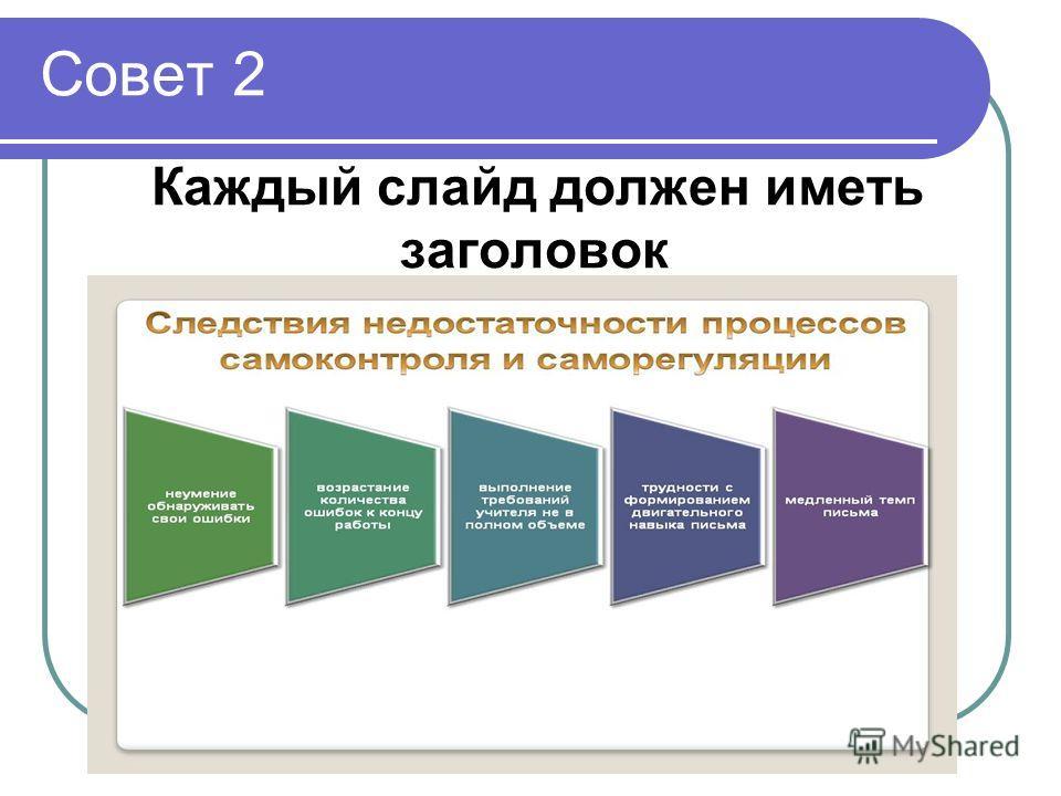 Совет 2 Каждый слайд должен иметь заголовок