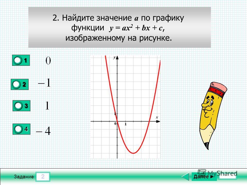 2 Задание Далее 1 0 2 0 3 1 4 0 2. Найдите значение а по графику функции у = aх 2 + bx + c, изображенному на рисунке.