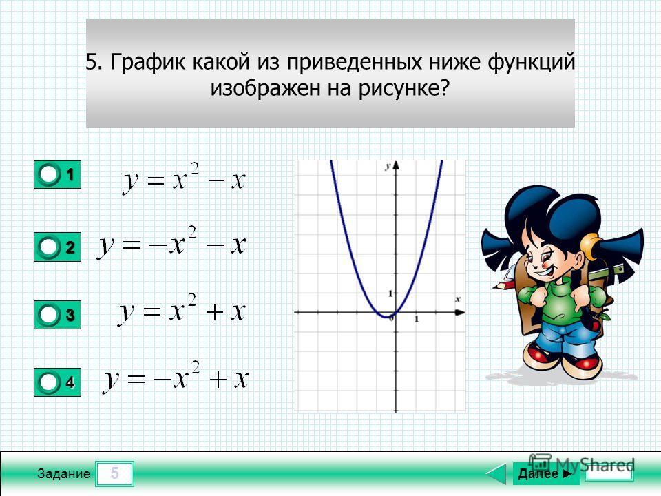 5 Задание Далее 1 0 2 0 3 1 4 0 5. График какой из приведенных ниже функций изображен на рисунке?