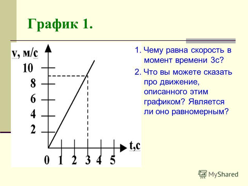 График 1. 1. Чему равна скорость в момент времени 3 с? 2. Что вы можете сказать про движение, описанного этим графиком? Является ли оно равномерным?