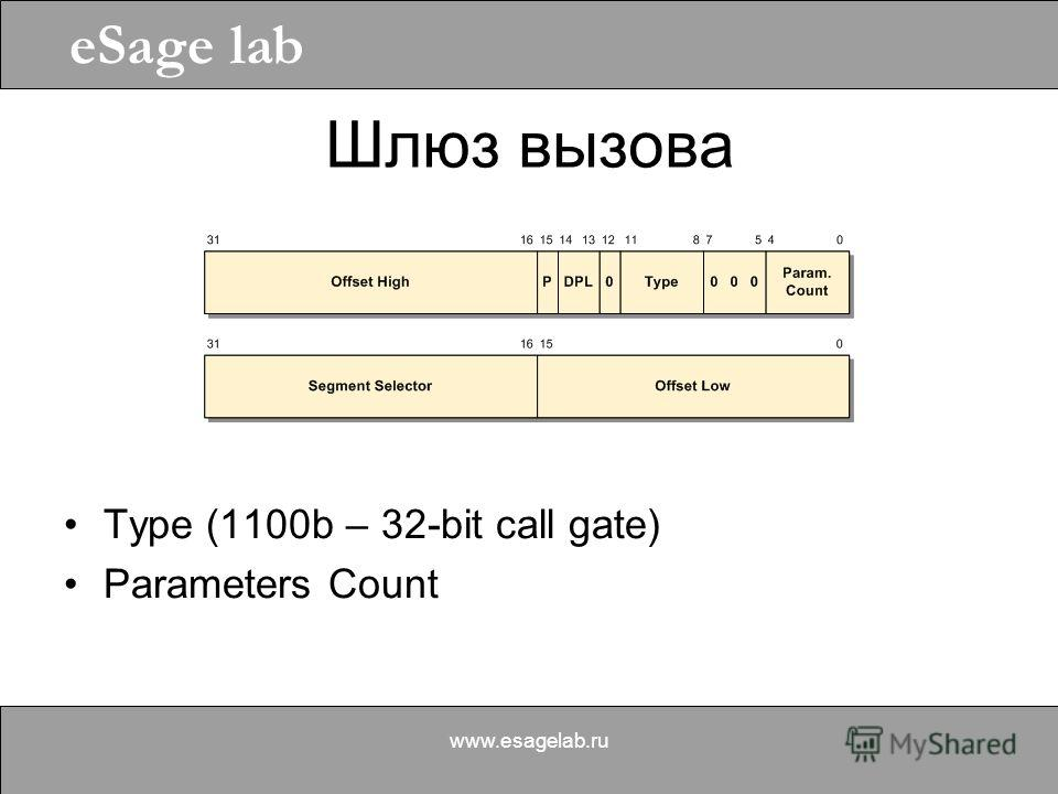 eSage lab www.esagelab.ru Шлюз вызова Type (1100b – 32-bit call gate) Parameters Count