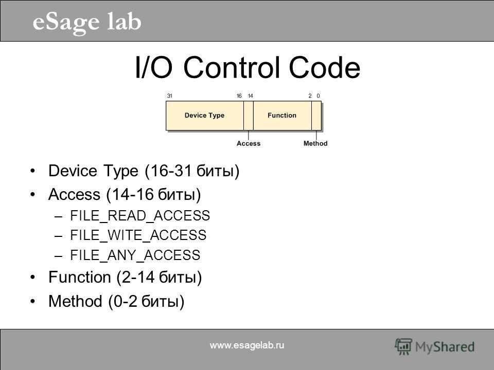 eSage lab www.esagelab.ru I/O Control Code Device Type (16-31 биты) Access (14-16 биты) –FILE_READ_ACCESS –FILE_WITE_ACCESS –FILE_ANY_ACCESS Function (2-14 биты) Method (0-2 биты)