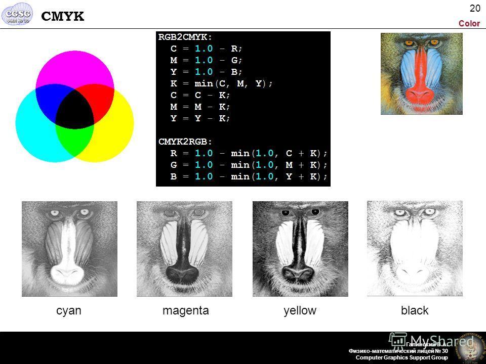 Color Галинский В.А. Физико-математический лицей 30 Computer Graphics Support Group 20 CMYK cyanmagentayellowblack