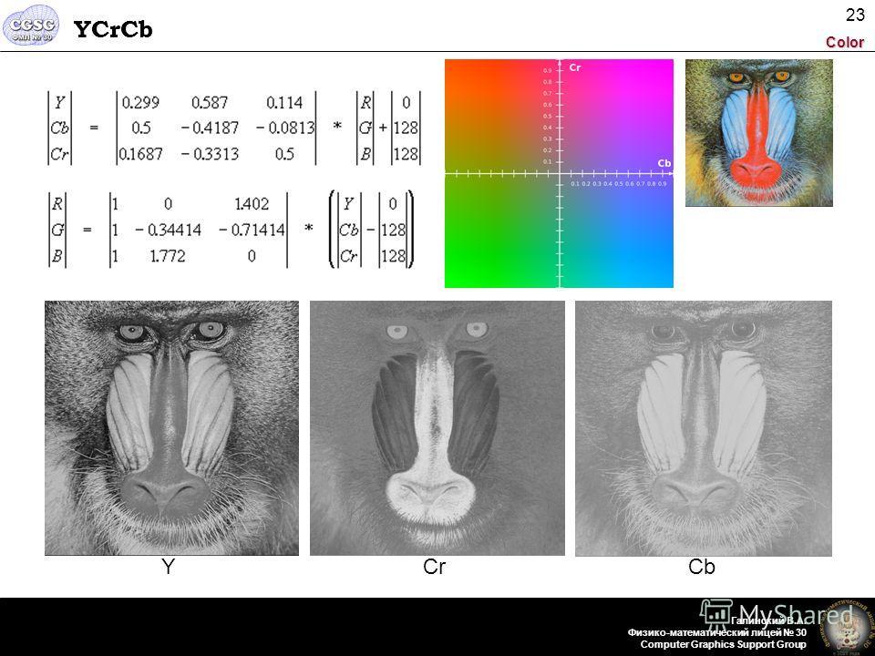 Color Галинский В.А. Физико-математический лицей 30 Computer Graphics Support Group 23 YCrCb YCrCb