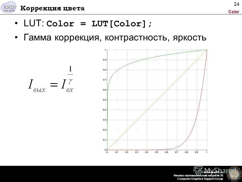 Color Галинский В.А. Физико-математический лицей 30 Computer Graphics Support Group 24 Коррекция цвета LUT: Color = LUT[Color]; Гамма коррекция, контрастность, яркость
