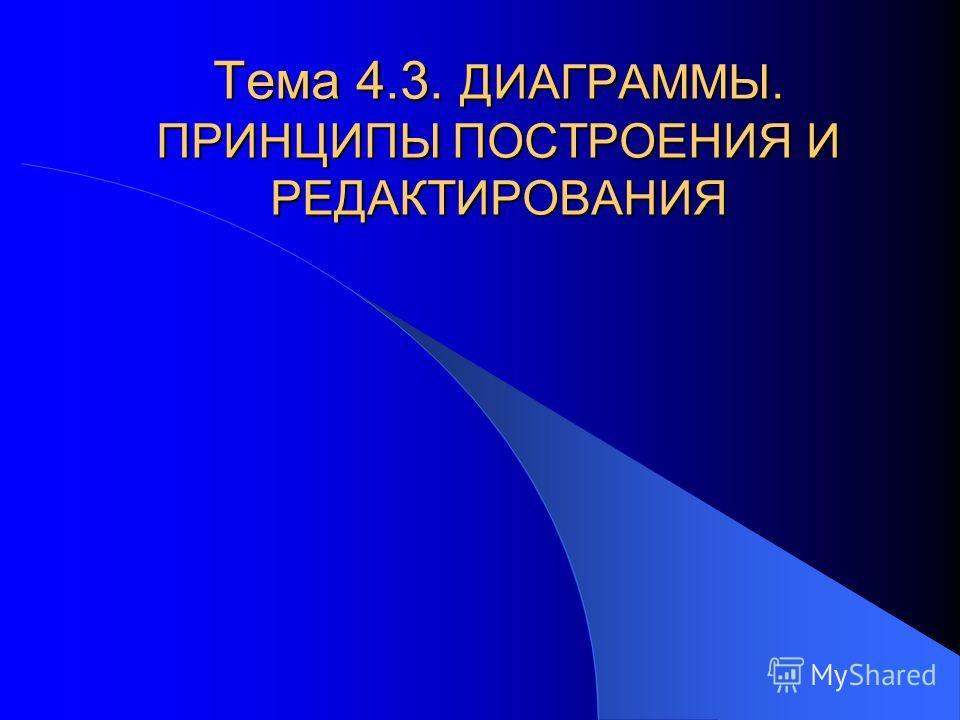 Тема 4.3. ДИАГРАММЫ. ПРИНЦИПЫ ПОСТРОЕНИЯ И РЕДАКТИРОВАНИЯ