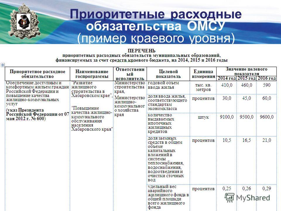 Мониторинг реализации Указов Президента РФ в Хабаровском края Приоритетные расходные обязательства ОМСУ (пример краевого уровня)