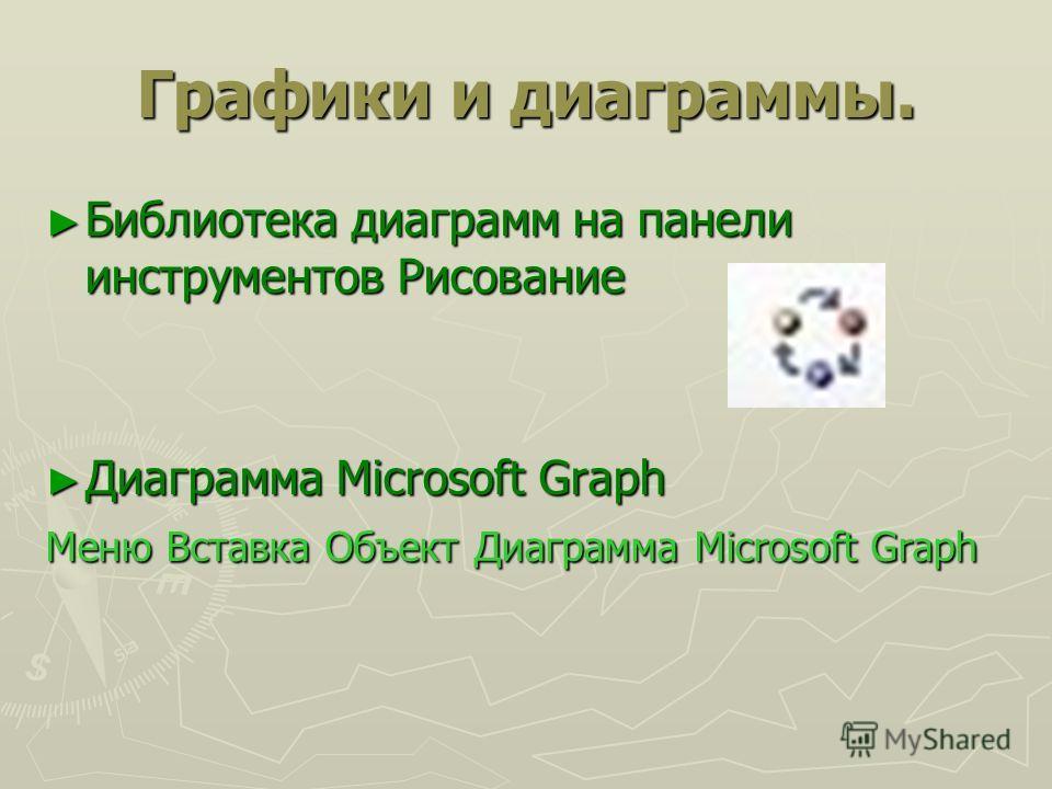Графики и диаграммы. Библиотека диаграмм на панели инструментов Рисование Библиотека диаграмм на панели инструментов Рисование Диаграмма Microsoft Graph Диаграмма Microsoft Graph Меню Вставка Объект Диаграмма Microsoft Graph