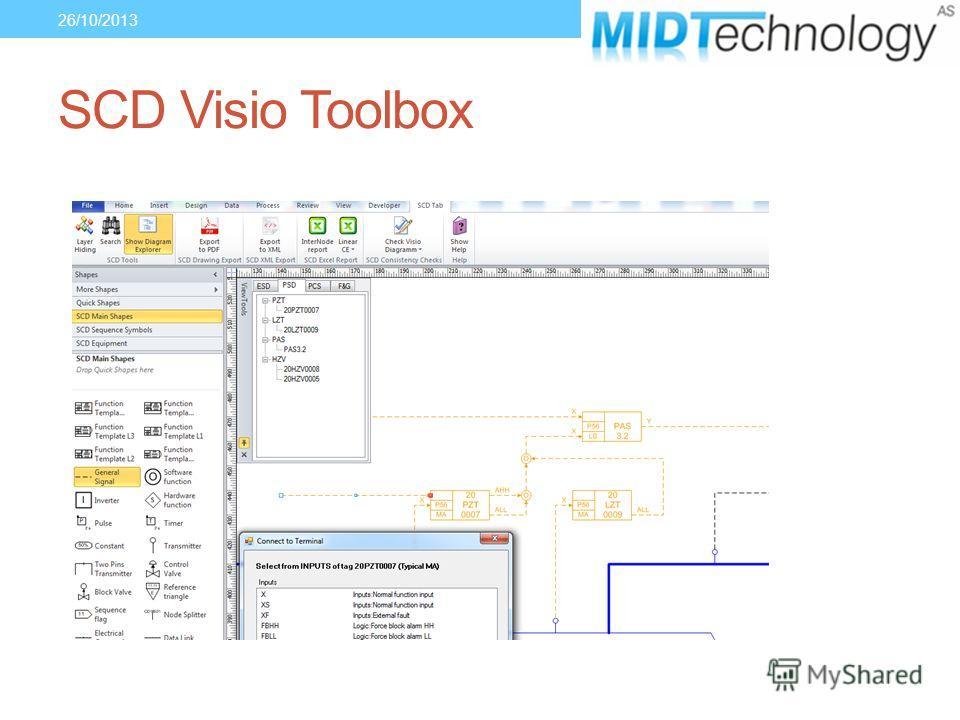 SCD Visio Toolbox 26/10/2013