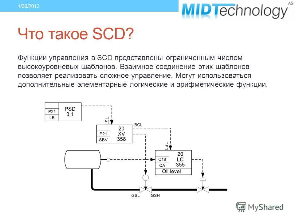 Что такое SCD? Функции управления в SCD представлены ограниченным числом высокоуровневых шаблонов. Взаимное соединение этих шаблонов позволяет реализовать сложное управление. Могут использоваться дополнительные элементарные логические и арифметически