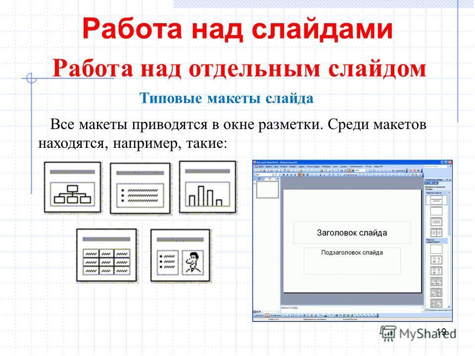 Работа над слайдами 19 Работа над отдельным слайдом Типовые макеты слайда Все макеты приводятся в окне разметки. Среди макетов находятся, например, такие: