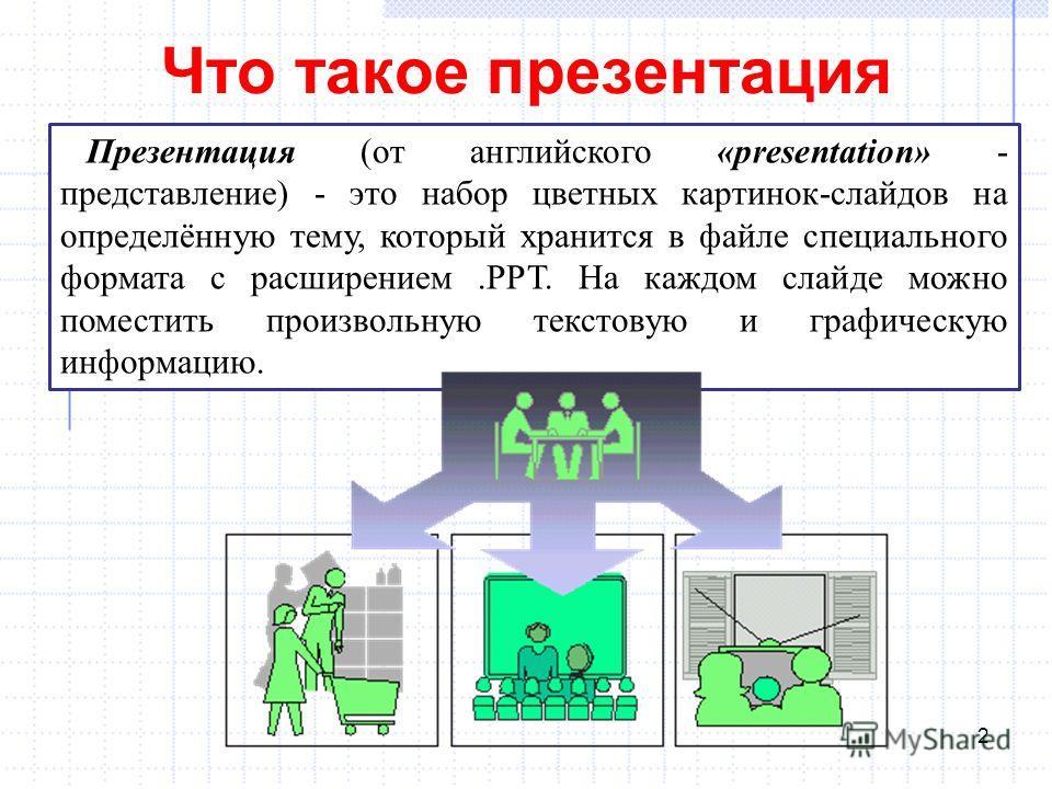 Что такое презентация 2 Презентация (от английского «presentation» - представление) - это набор цветных картинок-слайдов на определённую тему, который хранится в файле специального формата с расширением.РРТ. На каждом слайде можно поместить произволь