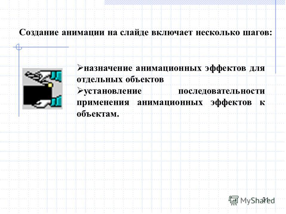 31 Создание анимации на слайде включает несколько шагов: назначение анимационных эффектов для отдельных объектов установление последовательности применения анимационных эффектов к объектам.