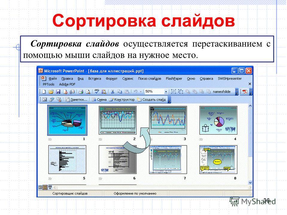 Сортировка слайдов 36 Сортировка слайдов осуществляется перетаскиванием с помощью мыши слайдов на нужное место.