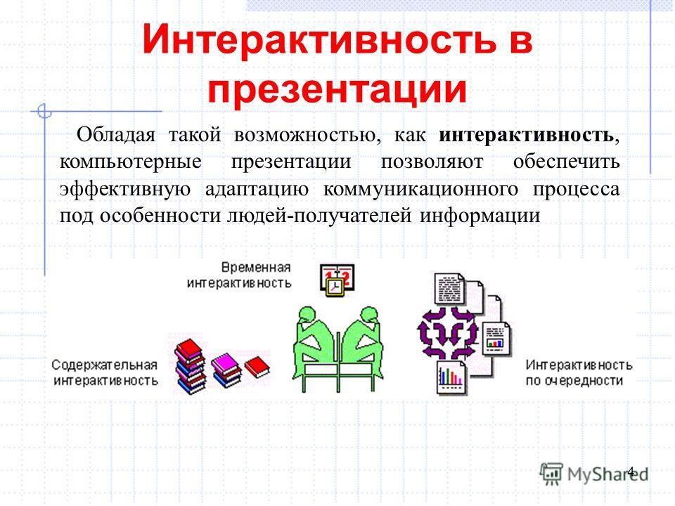 Интерактивность в презентации 4 Обладая такой возможностью, как интерактивность, компьютерные презентации позволяют обеспечить эффективную адаптацию коммуникационного процесса под особенности людей-получателей информации