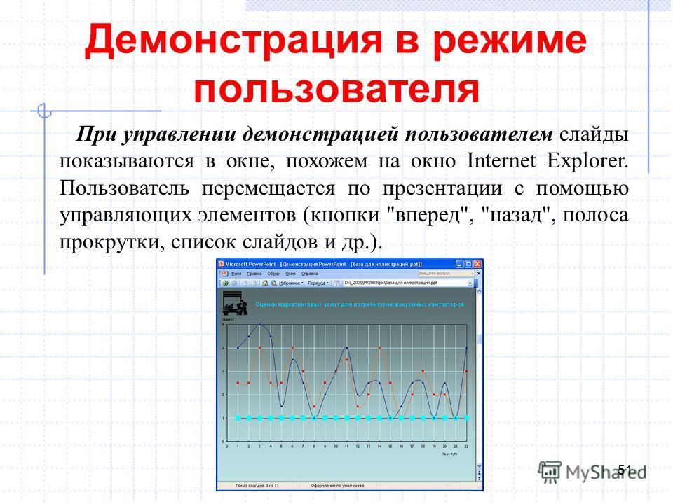 Демонстрация в режиме пользователя 51 При управлении демонстрацией пользователем слайды показываются в окне, похожем на окно Internet Explorer. Пользователь перемещается по презентации с помощью управляющих элементов (кнопки