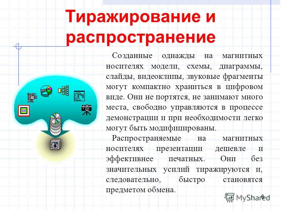 Тиражирование и распространение 6 Созданные однажды на магнитных носителях модели, схемы, диаграммы, слайды, видеоклипы, звуковые фрагменты могут компактно храниться в цифровом виде. Они не портятся, не занимают много места, свободно управляются в пр