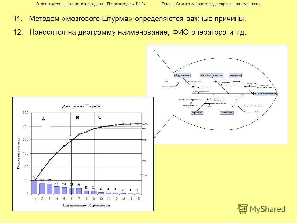 11. Методом «мозгового штурма» определяются важные причины. 12. Наносятся на диаграмму наименование, ФИО оператора и т.д.