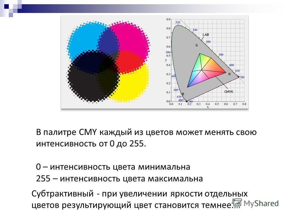 Субтрактивный - при увеличении яркости отдельных цветов результирующий цвет становится темнее. В палитре CMY каждый из цветов может менять свою интенсивность от 0 до 255. 0 – интенсивность цвета минимальна 255 – интенсивность цвета максимальна