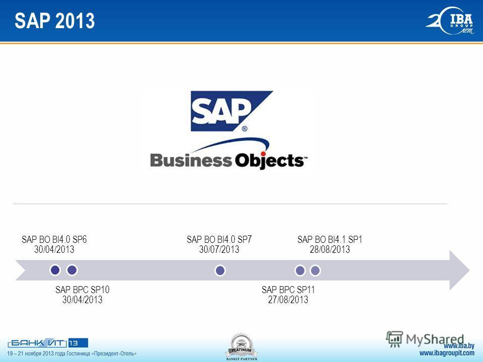 SAP 2013 SAP BO BI4.0 SP6 30/04/2013 SAP BPC SP10 30/04/2013 SAP BO BI4.0 SP7 30/07/2013 SAP BPC SP11 27/08/2013 SAP BO BI4.1 SP1 28/08/2013