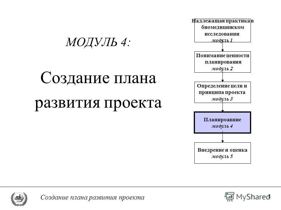1 Создание плана развития проекта МОДУЛЬ 4: Создание плана развития проекта Понимание ценности планирования модуль 2 Определение цели и принципа проекта модуль 3 Планироавние модуль 4 Внедрение и оценка модуль 5 Надлежащая практика в биомедицинском и
