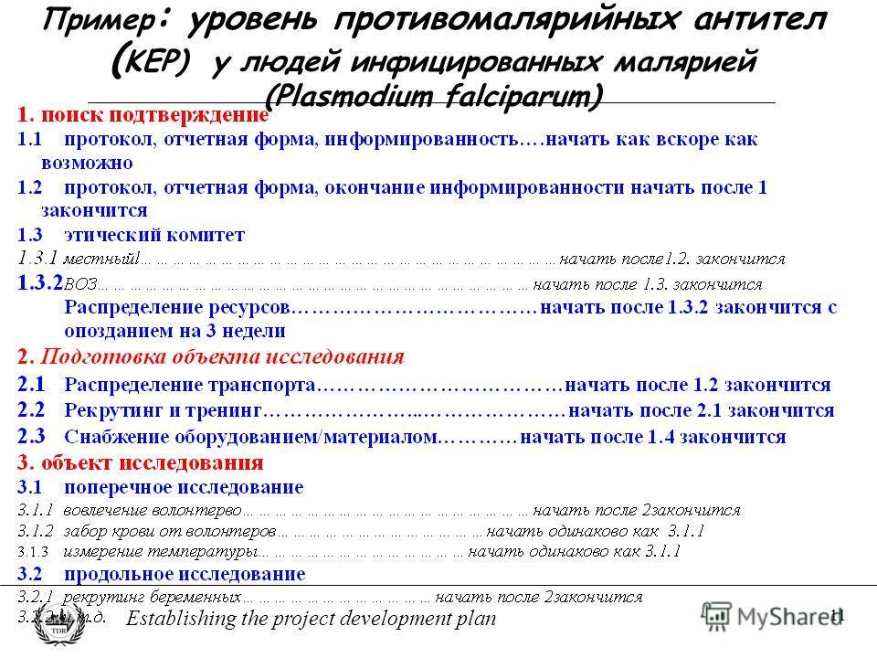 11 Establishing the project development plan Пример : уровень противомалярийных антител ( KEP) у людей инфицированных малярией (Plasmodium falciparum)