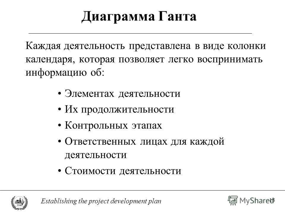 18 Establishing the project development plan Диаграмма Ганта Каждая деятельность представлена в виде колонки календаря, которая позволяет легко воспринимать информацию об: Элементах деятельности Их продолжительности Контрольных этапах Ответственных л