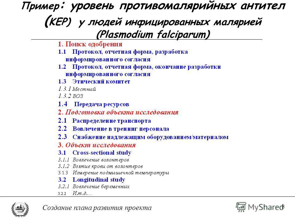 8 Создание плана развития проекта Пример : уровень противомалярийных антител ( KEP) у людей инфицированных малярией (Plasmodium falciparum)