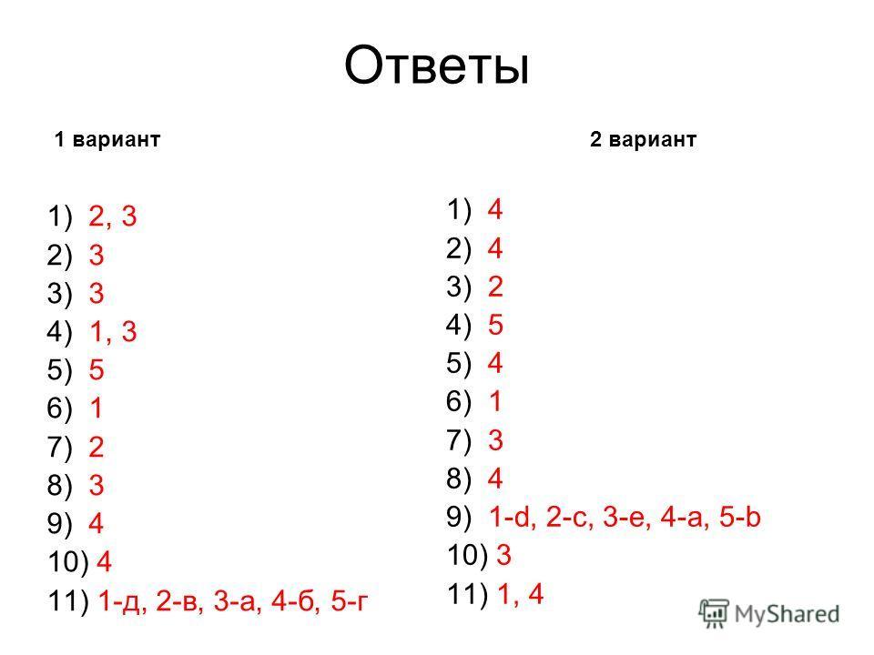 Ответы 1) 2, 3 2) 3 3) 3 4) 1, 3 5) 5 6) 1 7) 2 8) 3 9) 4 10) 4 11) 1-д, 2-в, 3-а, 4-б, 5-г 1) 4 2) 4 3) 2 4) 5 5) 4 6) 1 7) 3 8) 4 9) 1-d, 2-c, 3-e, 4-a, 5-b 10) 3 11) 1, 4 1 вариант 2 вариант