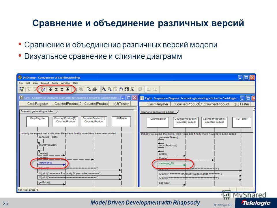 © Telelogic AB Model Driven Development with Rhapsody 24 Управление версиями Rhapsody хранит модели в текстовых файлах, которые можно хранить в системе контроля версий, также как исходники Rhapsody может взаимодействовать со многими системами контрол