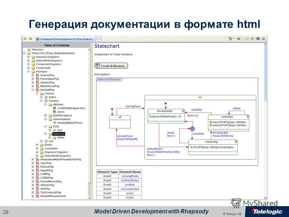© Telelogic AB Model Driven Development with Rhapsody 28 Генерация документации в формате Word