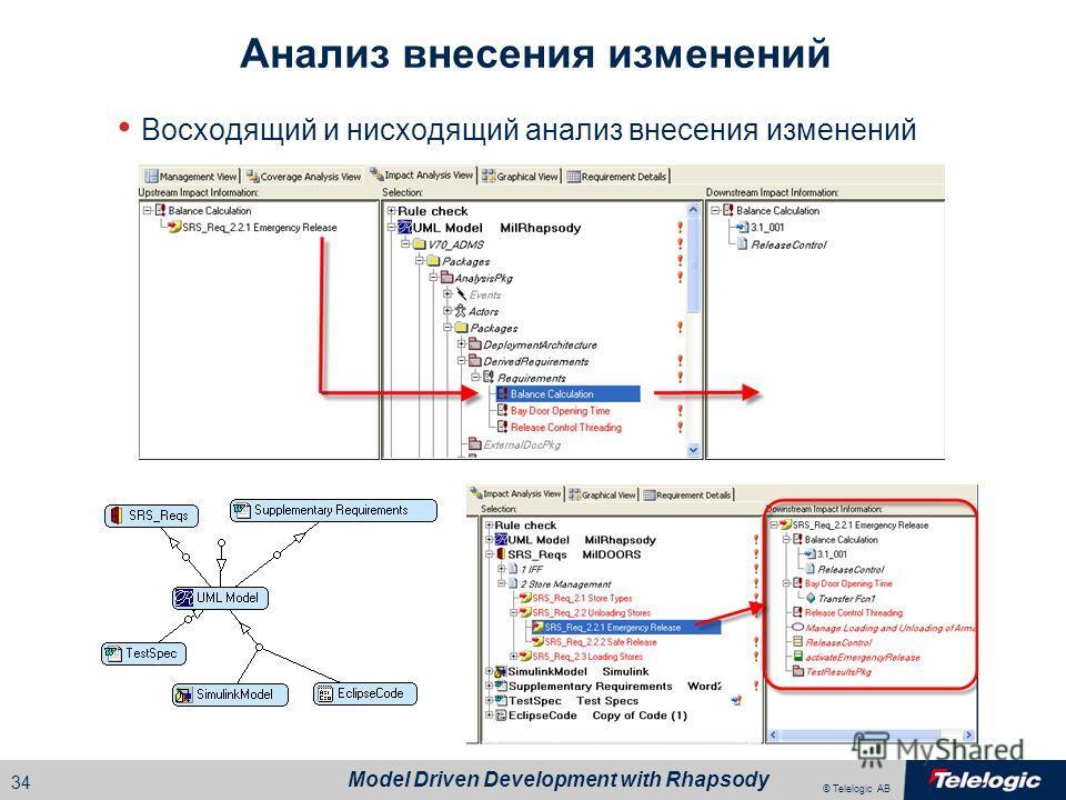 © Telelogic AB Model Driven Development with Rhapsody 33 Анализ покрытия требований Восходящий и нисходящий анализ покрытия