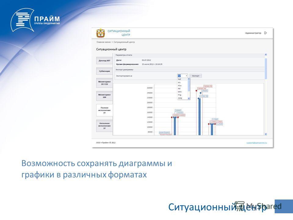 Ситуационный центр Возможность сохранять диаграммы и графики в различных форматах