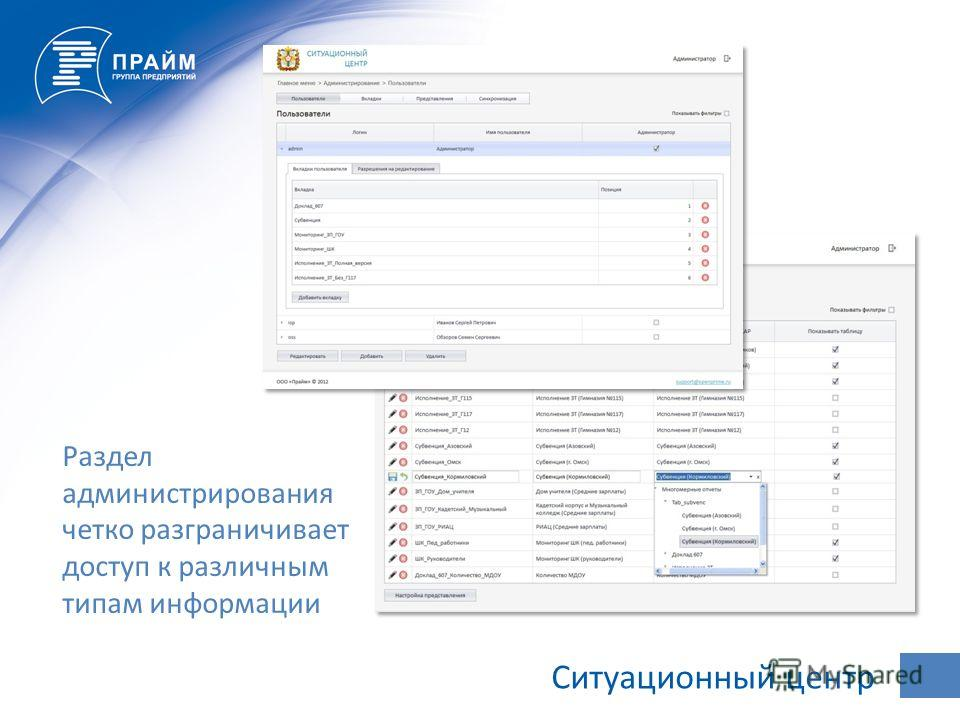 Ситуационный центр Раздел администрирования четко разграничивает доступ к различным типам информации