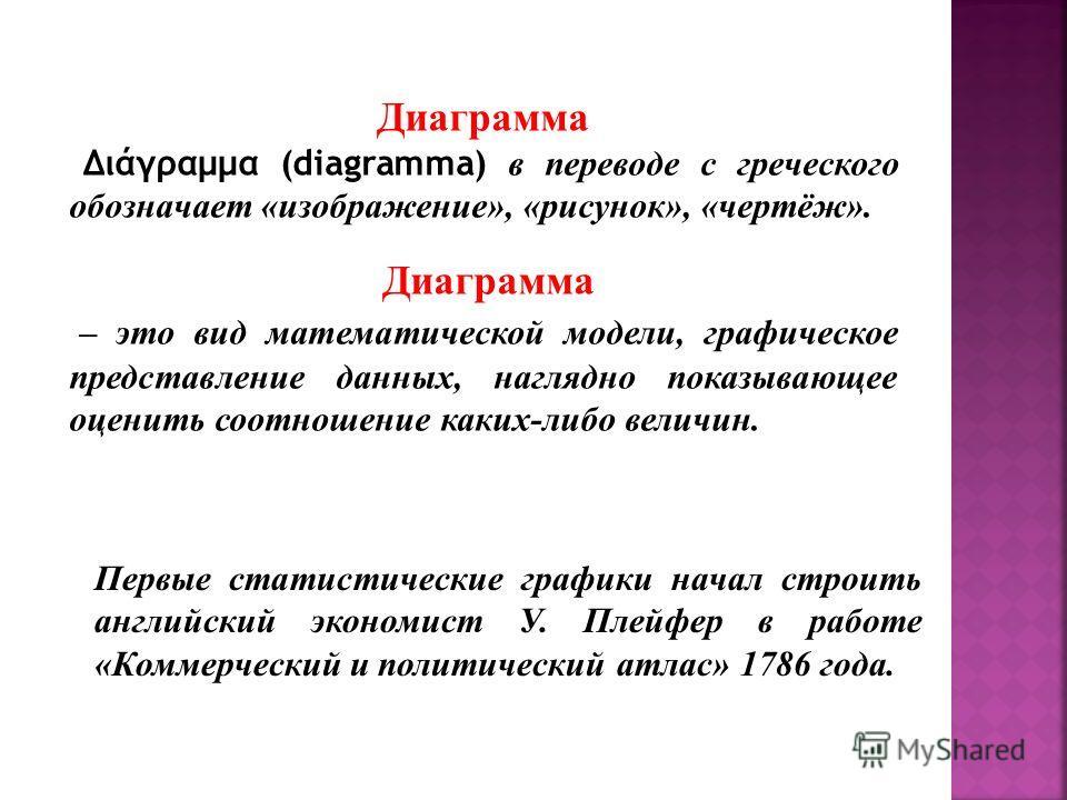 Диаграмма Διάγραμμα (diagramma) в переводе с греческого обозначает «изображение», «рисунок», «чертёж». Диаграмма – это вид математической модели, графическое представление данных, наглядно показывающее оценить соотношение каких-либо величин. Первые с