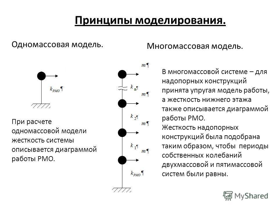 Принципы моделирования. Одномассовая модель. Многомассовая модель. При расчете одномассовой модели жесткость системы описывается диаграммой работы РМО. В многомассовой системе – для надопорных конструкций принята упругая модель работы, а жесткость ни