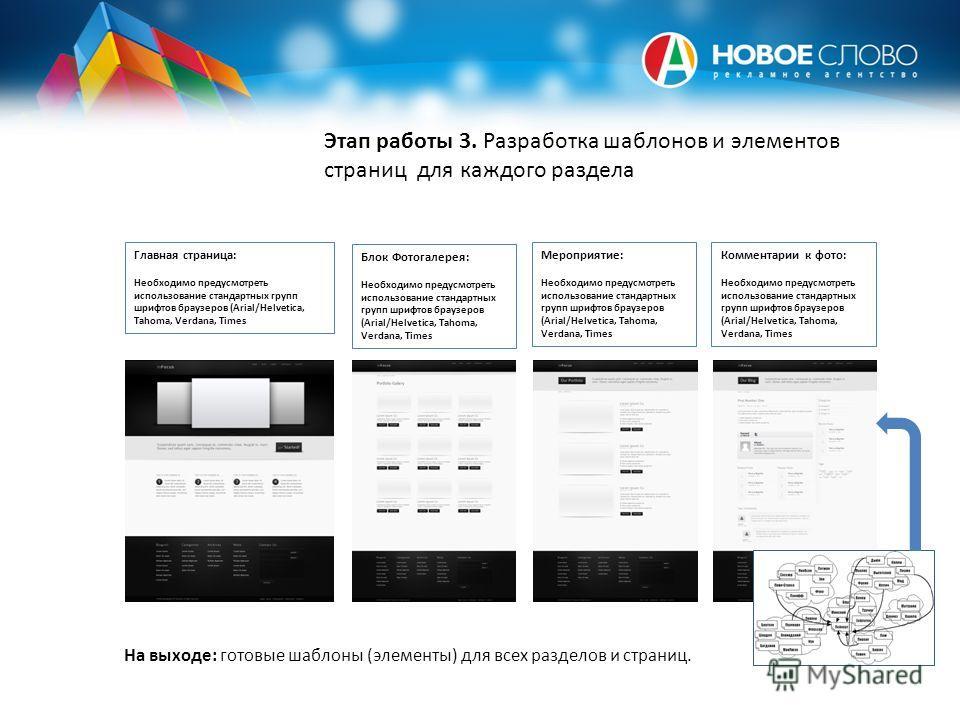 Этап работы 3. Разработка шаблонов и элементов страниц для каждого раздела На выходе: готовые шаблоны (элементы) для всех разделов и страниц. Блок Фотогалерея: Необходимо предусмотреть использование стандартных групп шрифтов браузеров (Arial/Helvetic
