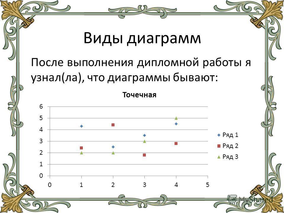 Виды диаграмм После выполнения дипломной работы я узнал(ла), что диаграммы бывают: